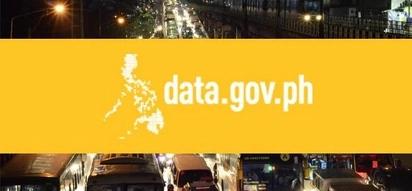 New MMDA website to make motorists' life easier