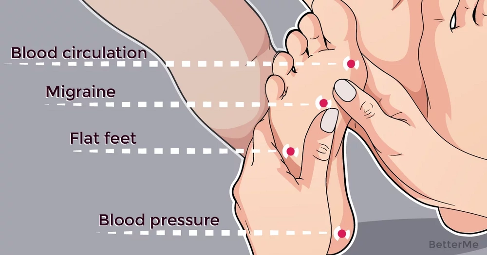 6 reasons to massage your feet before bedtime