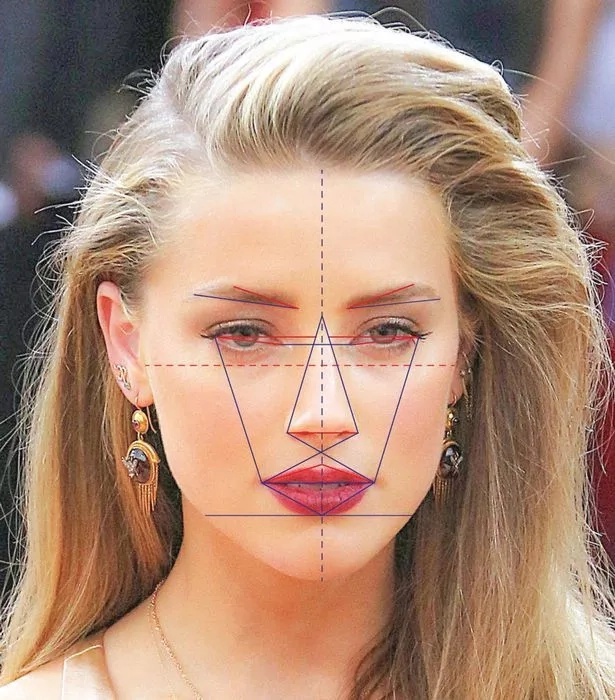 Find out which celebrity has most beautiful face according to science