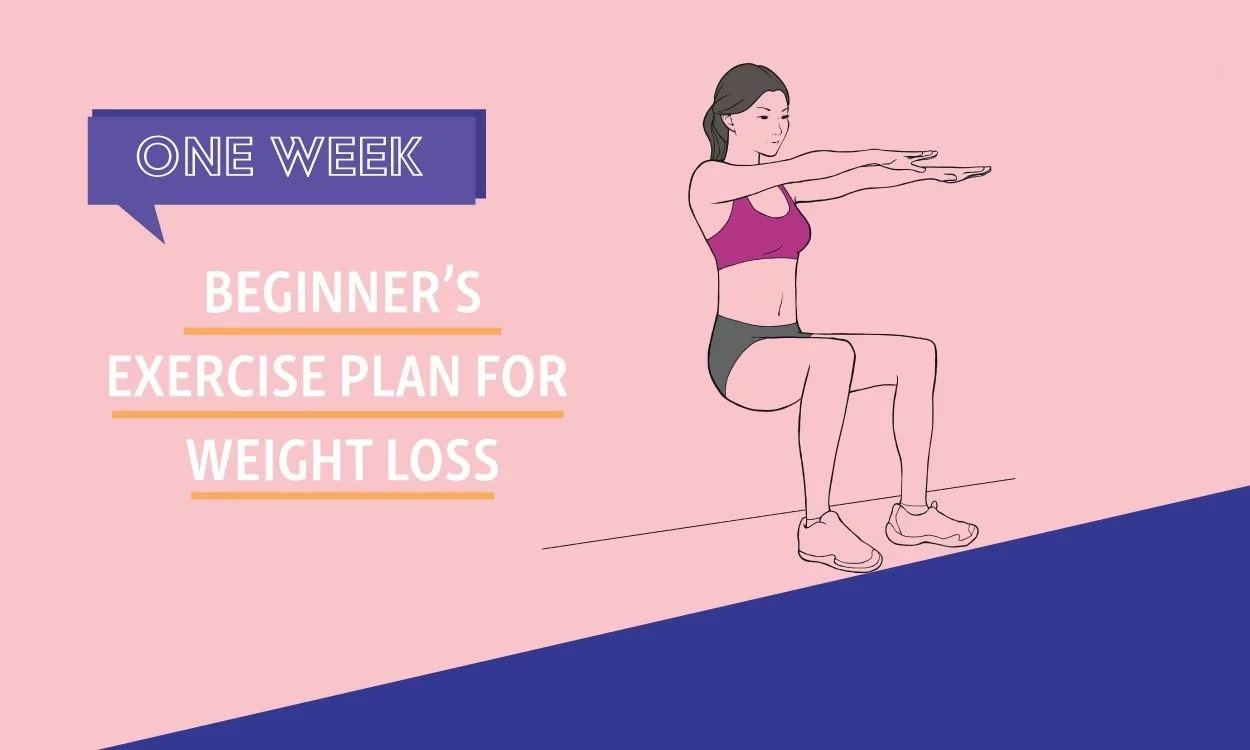 how to lose 1 pound a week with exercise