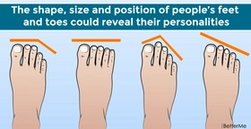 The shape, size and position of people's feet and toes could reveal their personalities