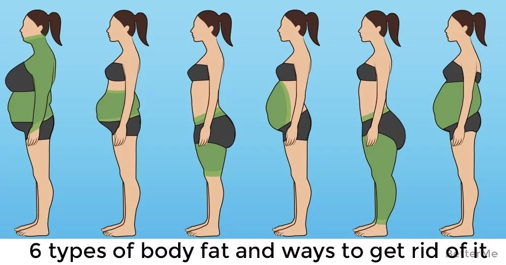 6 types of body fat and ways to reduce it