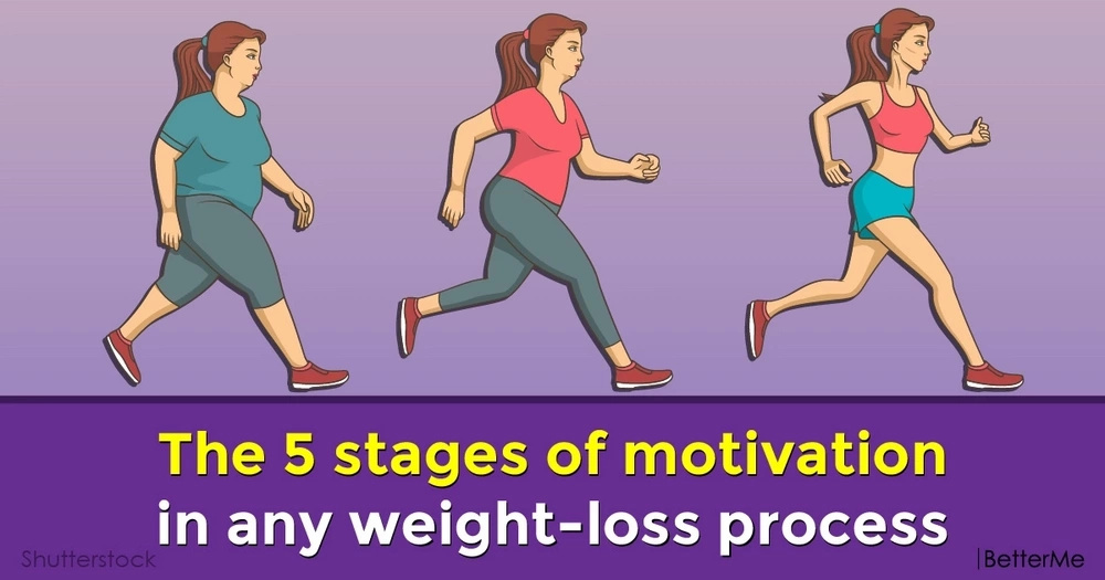 The 5 stages of motivation in any weight-loss process