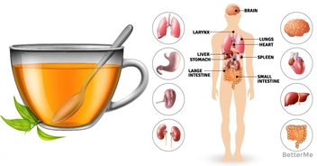 Top 10 Types of Teas and Their Benefits For Health. You Did'n Know About #4