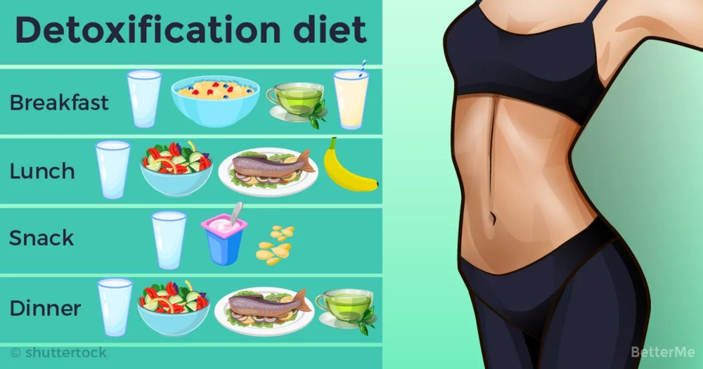 2 day detoxification diet plan that can help you clean your body and skin
