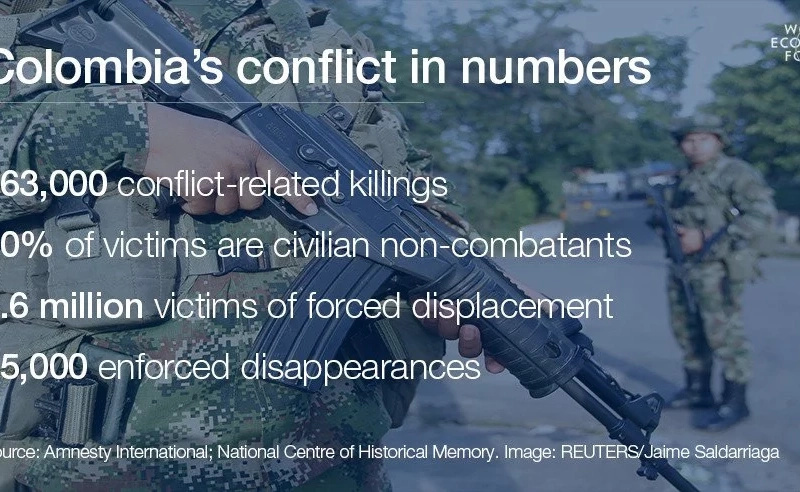 Santos vaticina una guerra en Colombia en pleno Foro Económico Mundial