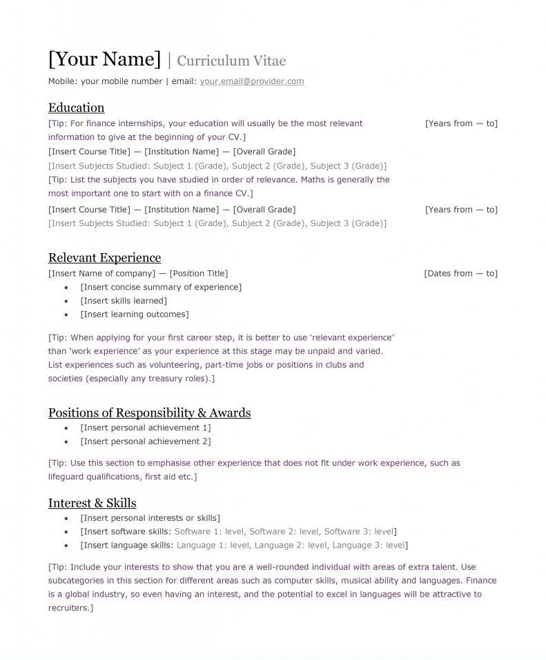 Best Kenyan CV Format And Requirements: Here's To Your New Job