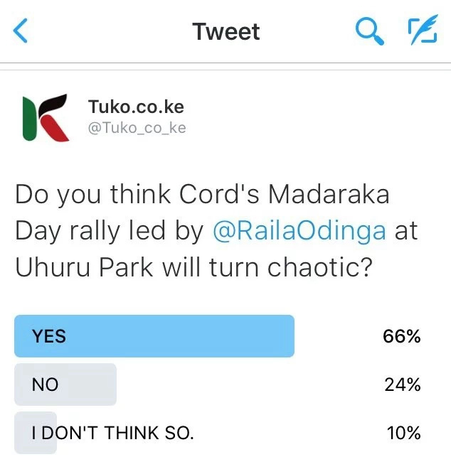 Police use teargas on crowds at Cord Madaraka Day rally
