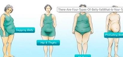 Existen cuatro tipos de grasa de vientre: ¿Cuál es su tipo y cómo deshacerse de él?