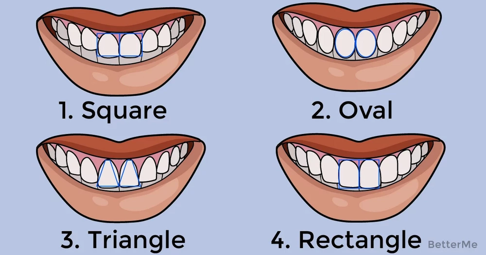 What the shape of your teeth can say about your personality