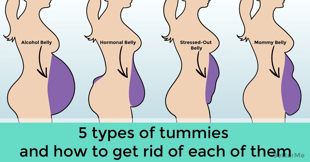 4 types of tummies and how to get rid of each of them