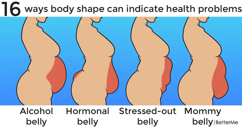 16 ways body shape can indicate health problems