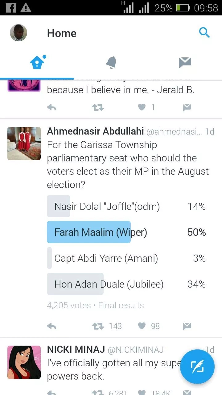 Abdullahi conducted the poll on his Twitter account with 4,205 people voting.