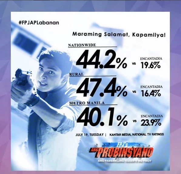 Ang Probinsyano is the country's #1 show