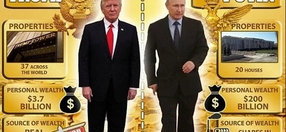 Vladimir Putin vs Donald Trump: private jets, properties and $200 BILLION fortune