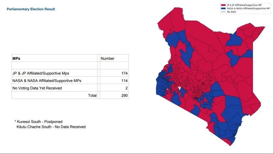Uhuru presented to Supreme Court 'red maps of Kenya' as response to Raila's petiton (photos)