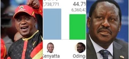 Licha ya pingamizi za Raila, Uhuru angoja kuapishwa tu!