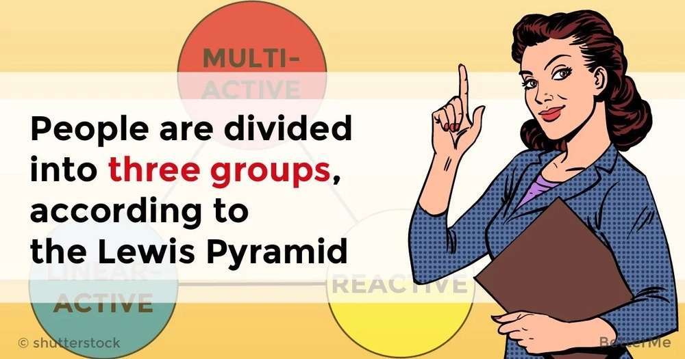 People are divided into three groups, according to the Lewis Pyramid