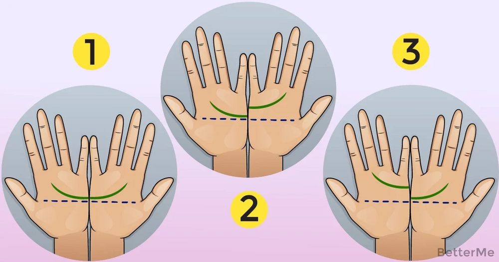 If you bring your hands together and these 2 lines on your palm match up, it can reveal some facts about your personality