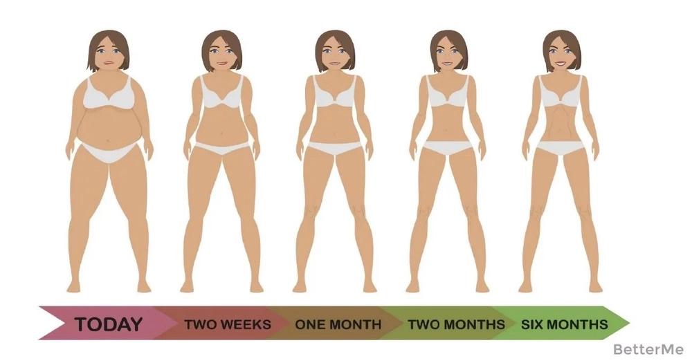 Push up workout lose weight