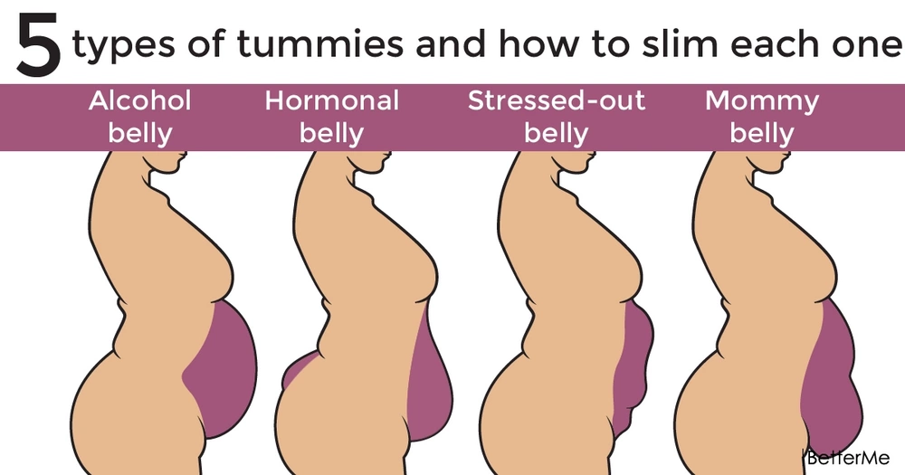 5 types of tummies and how to slim each one