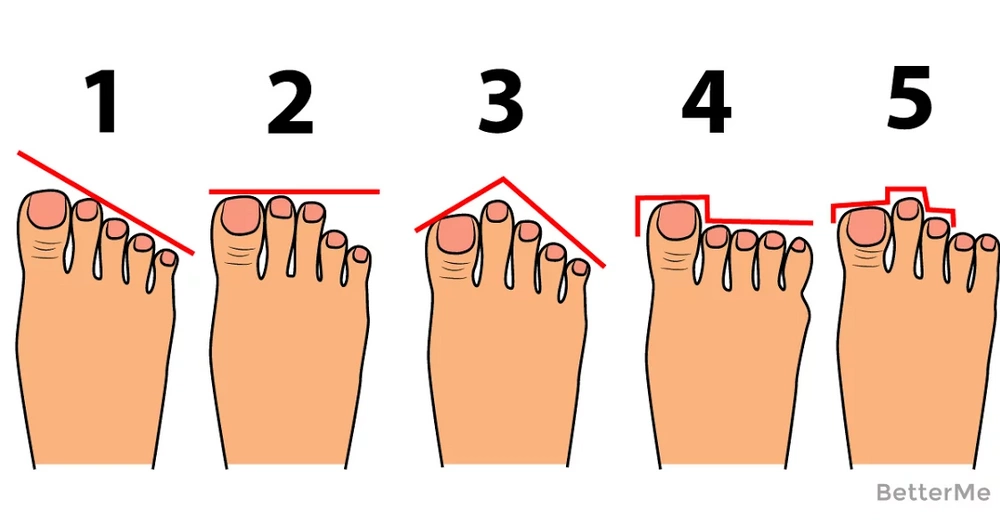 5 feet shapes that indicate your personality