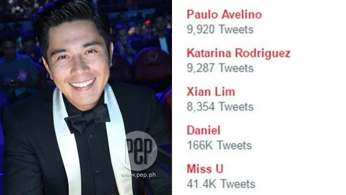 Dreamy Paolo Avelino went Trending Online! Find Out Why He's Tagged as 'The Man Who Launched A Thousand Memes!