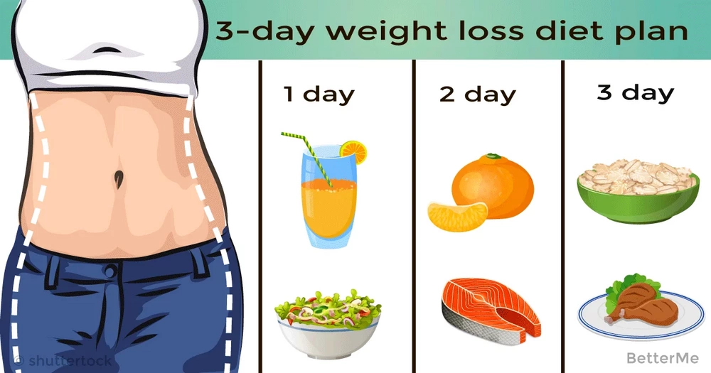 3-day mandarin diet plan that can help you lose some weight