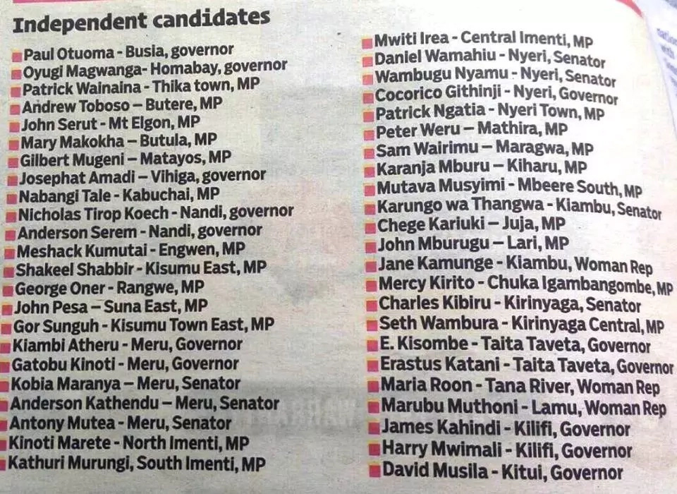 List of gubernatorial, senatorial and MP aspirants vying as independent candidates