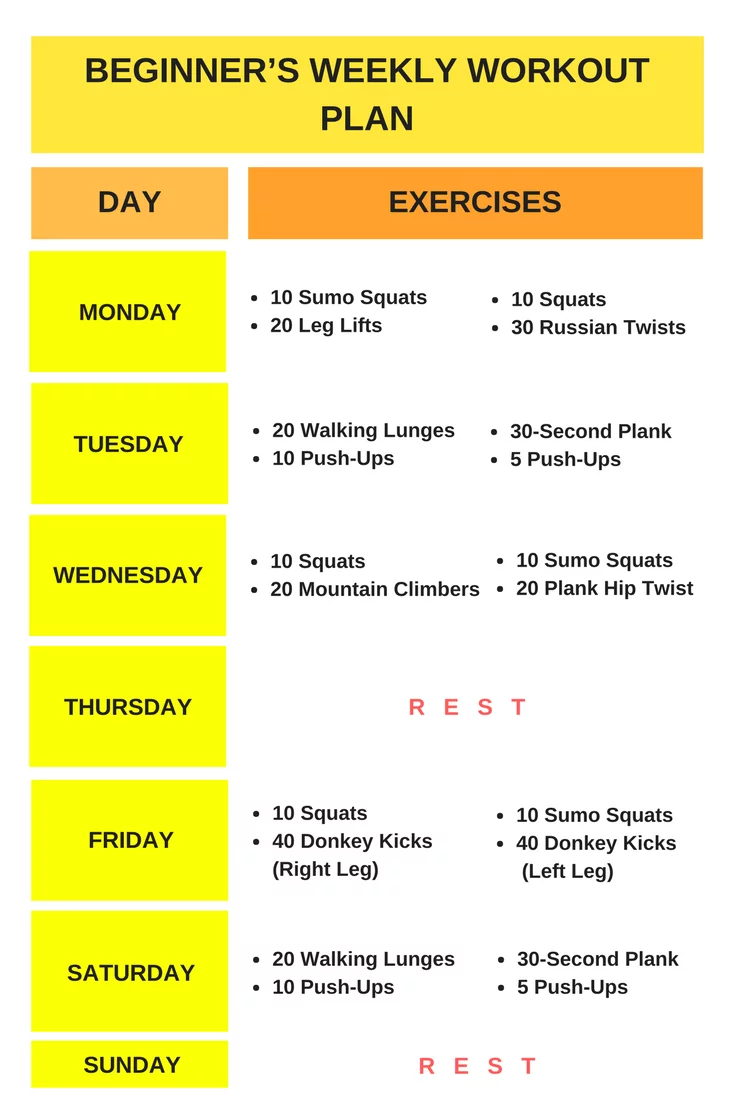 Weekly Workouts Plan For Beginners