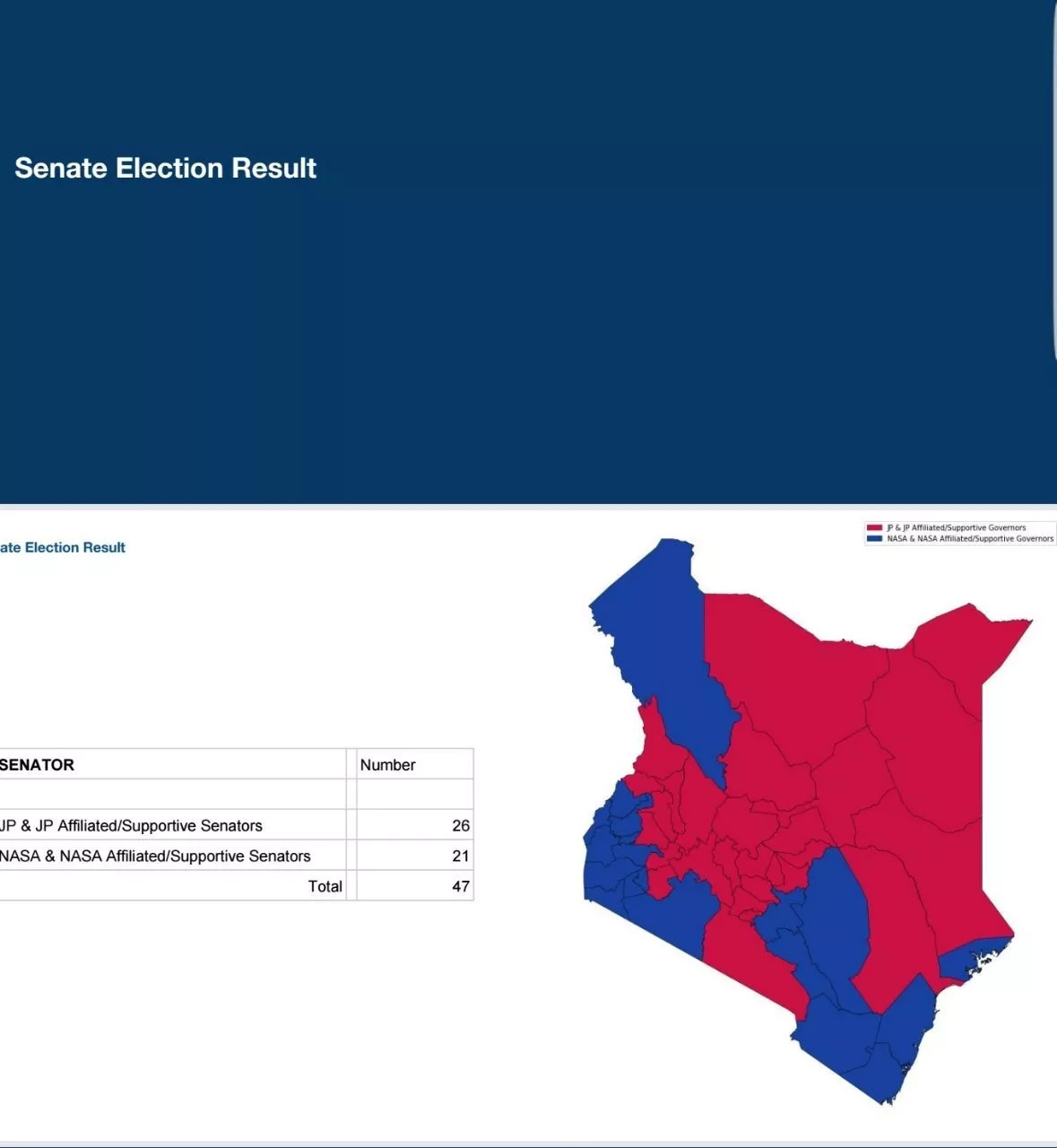 NASA should prepare for Jubilee's tyranny of numbers in parliament and here is exactly why