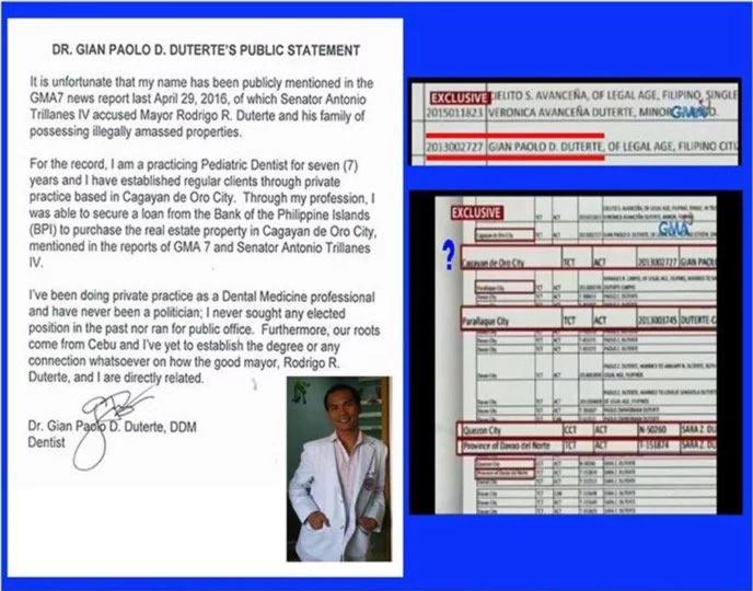 Dr. Duterte denies connection to Mayor Duterte