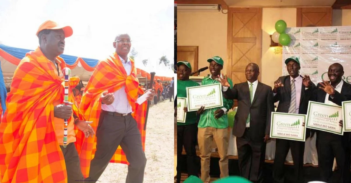 Maafisa wa polisi wamwinda kiongozi wa vijana katika ODM