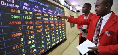 Online forex trading in Kenya guide & training