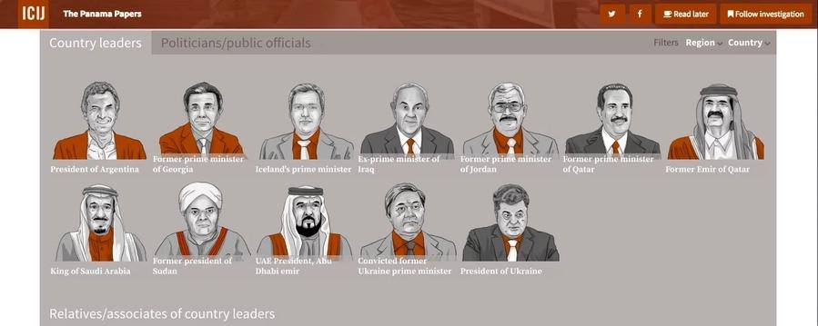 The Panama Papers: Biggest Leak Exposing Leaders, Celebrities