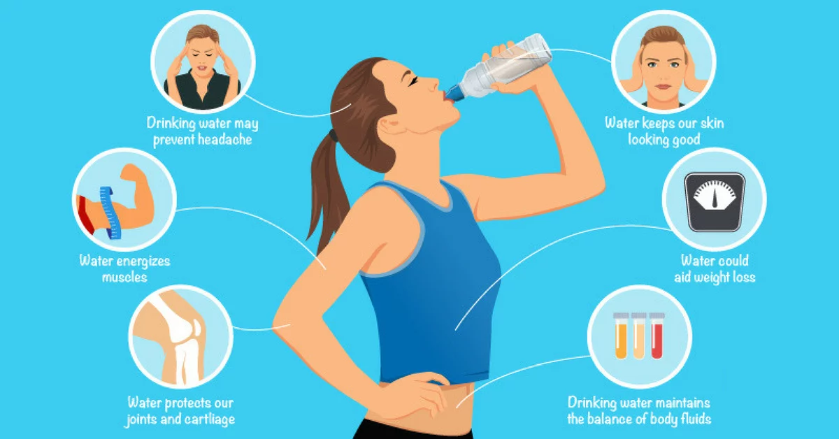 weight loss using water