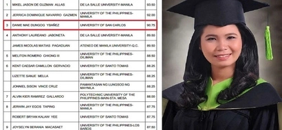 Nakaka-inspire! Factory worker's daughter remarkably ranks 3rd in Chemist Licensure Board Exam