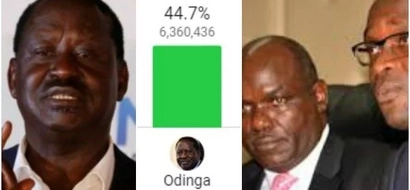 Relax, those results you are seeing on the screens are not official – IEBC responds to NASA