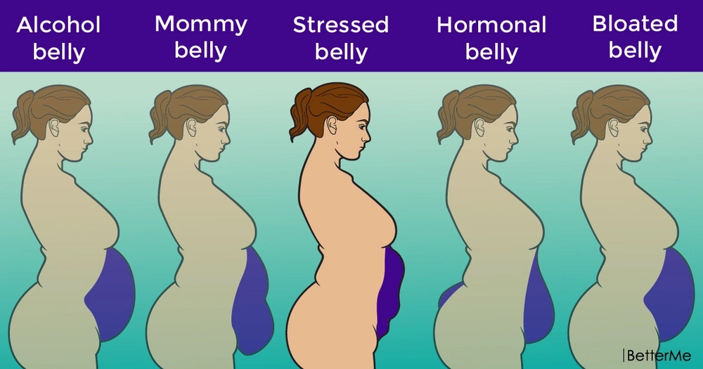 5 types of bellies and how to get rid of them