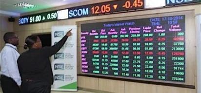 Nairobi Stock Exchange Share Price Statistics and Analysis