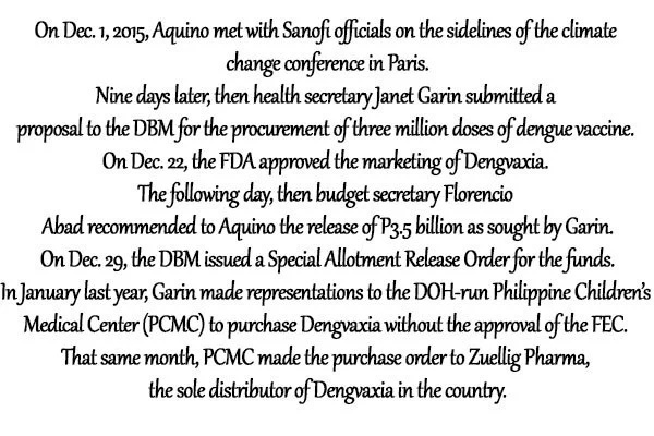 """Politically motivated nga ba? Former health secretary Ubial says """"Mixing politics and health will lead to disaster"""""""