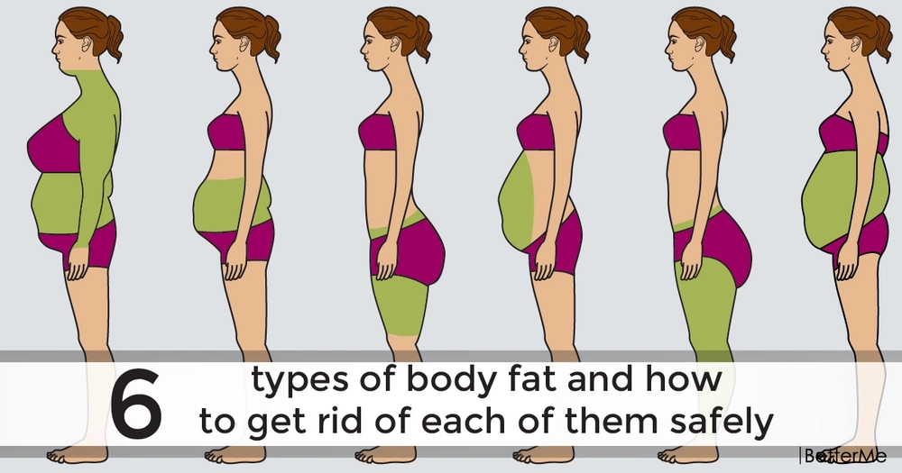 6 types of body fat and how to get rid of each of them safely