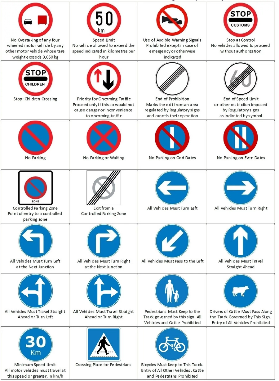 Road signs in kenya and meanings 2018 tuko types of kenya road signs and their meaning learn and be safe buycottarizona Image collections