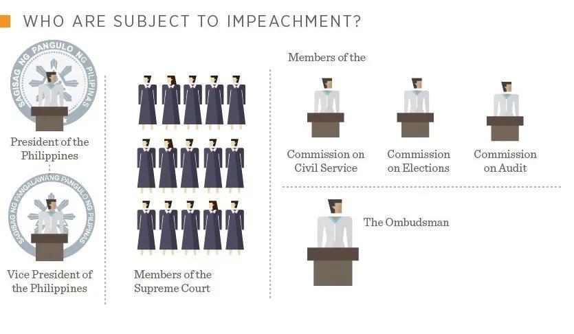 Netizens want to impeach Sen. Leila de Lima