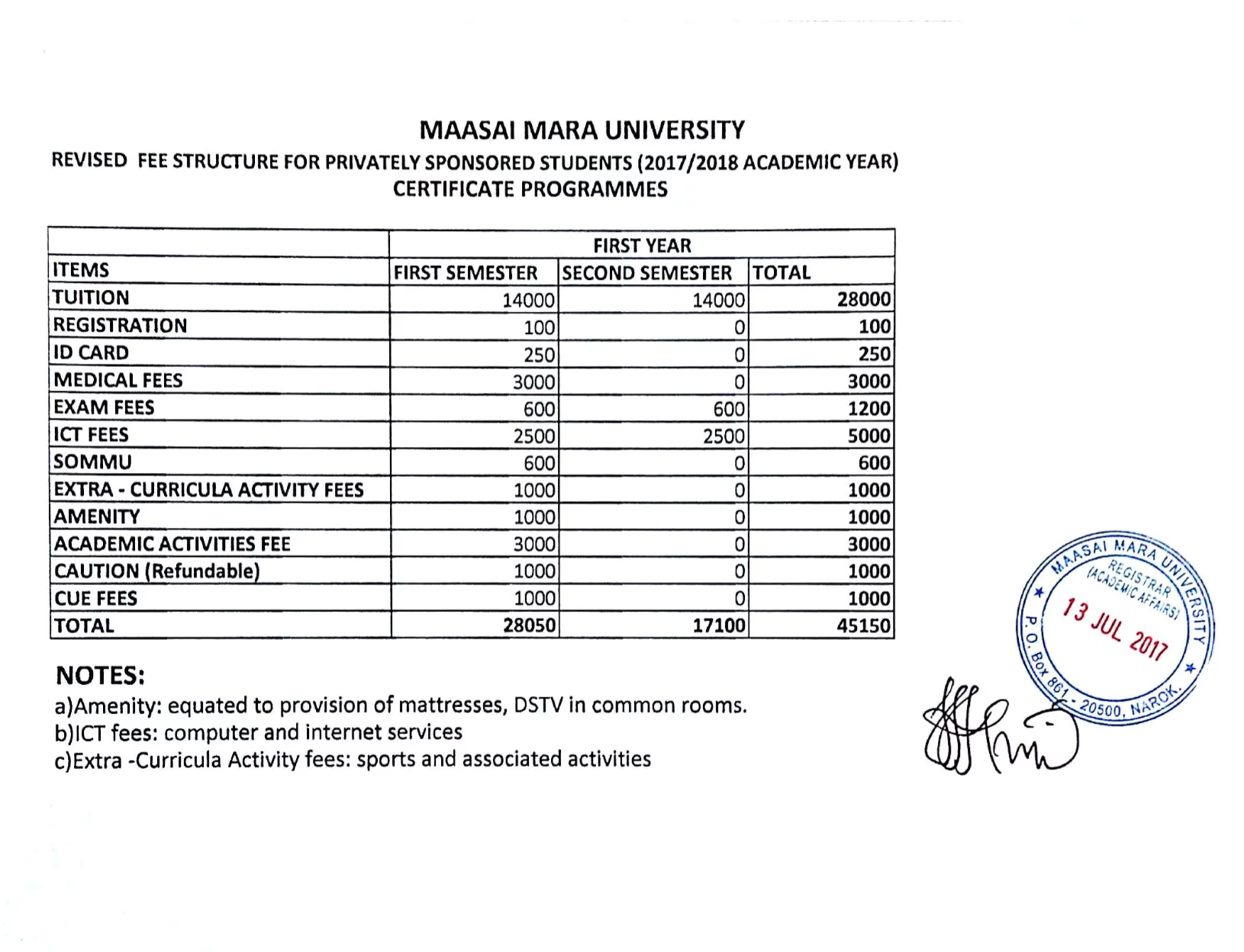 university and fee structure Ipu cet indraprastha university  i came across collegesearch  its commendable that they are providing so detailed picture of so many colleges that to free.