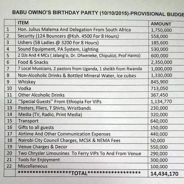 Babu Owino To Spend KSh 14.4 Million On Birthday