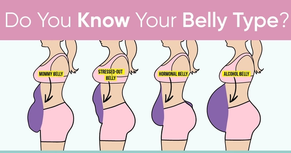 Do You Know Your Belly Type?