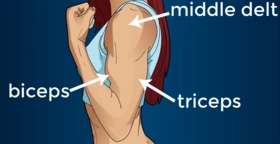 7 exercises that can help you to pump up flabby arms