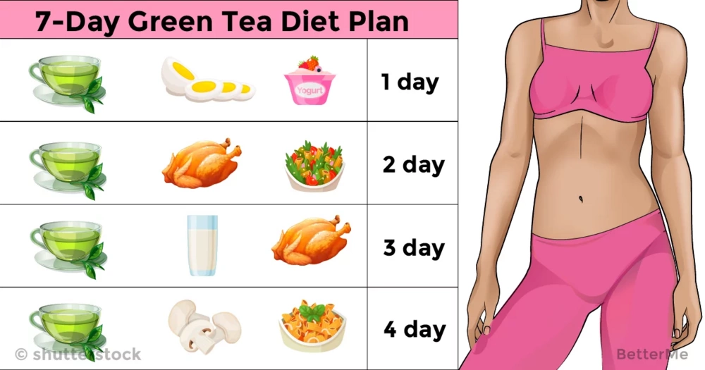 How to lose weight with this green tea diet plan