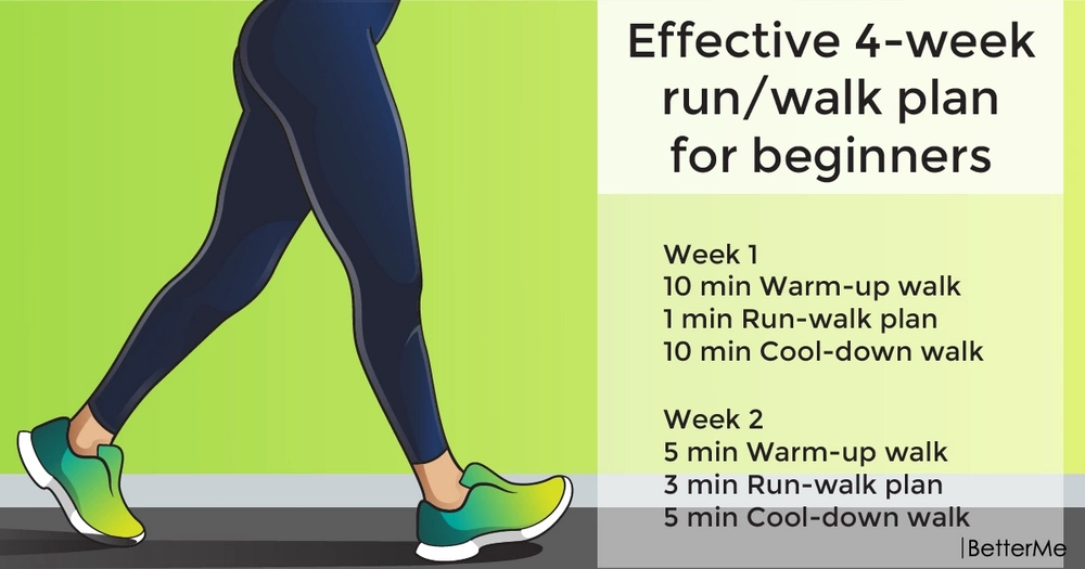 Effective 4-week run/walk plan for beginners